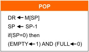 How to POP DATA - CPU Organization