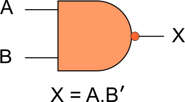 Logic Gates (NAND Operation)