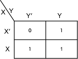 Simplification using K-MAP two-variables- Example 02