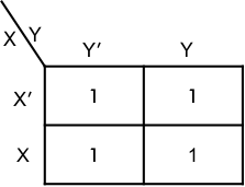 Simplification using K-MAP two-variables- Example 03