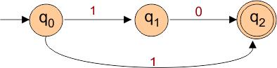 Example of Non-Deterministic Finite Automata Without Epsilon