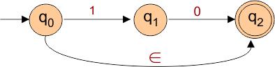 Example of Non-Deterministic Finite Automata with Epsilon
