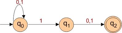 NFA Graph