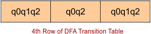 Row number 4 of DFA transition table
