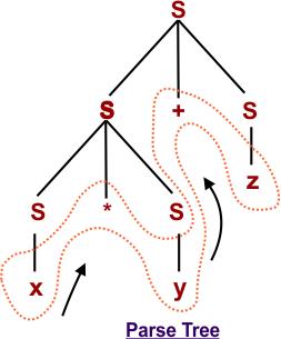 Parse Tree step 05